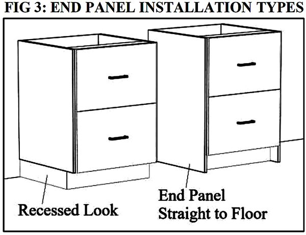 End panel installation types