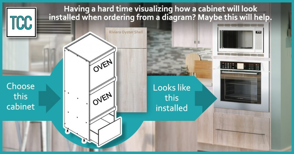 Frameless double oven, single drawer tall cabinet